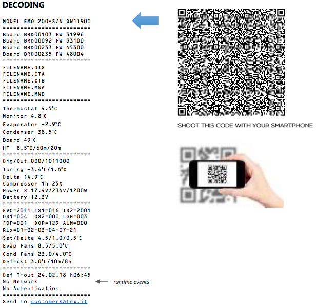 Visualize the dynamic QR code to read the parameters